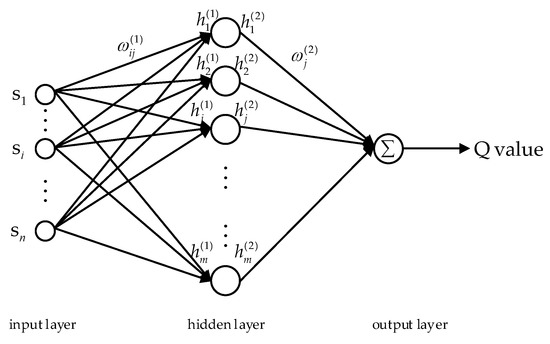 neural computing and applications special issue