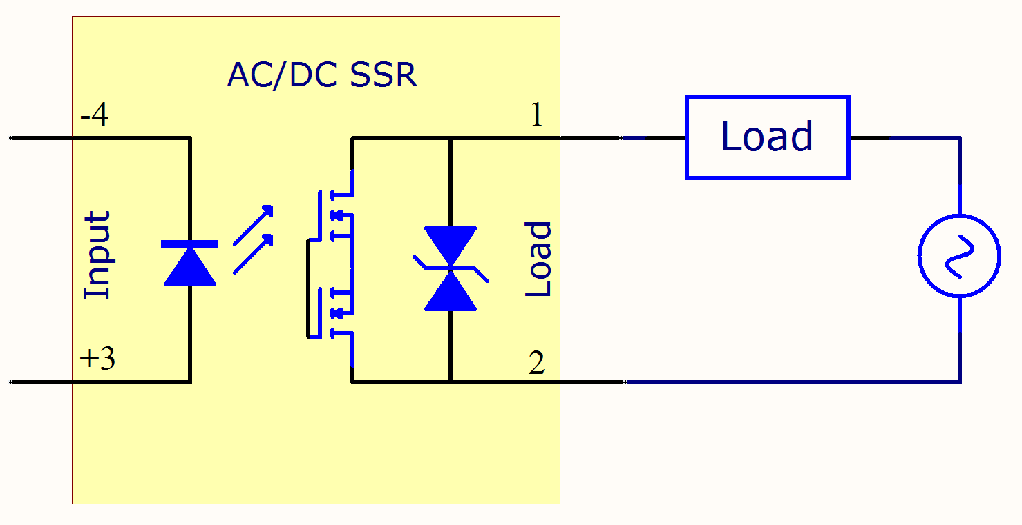 how does grounding affect relay application