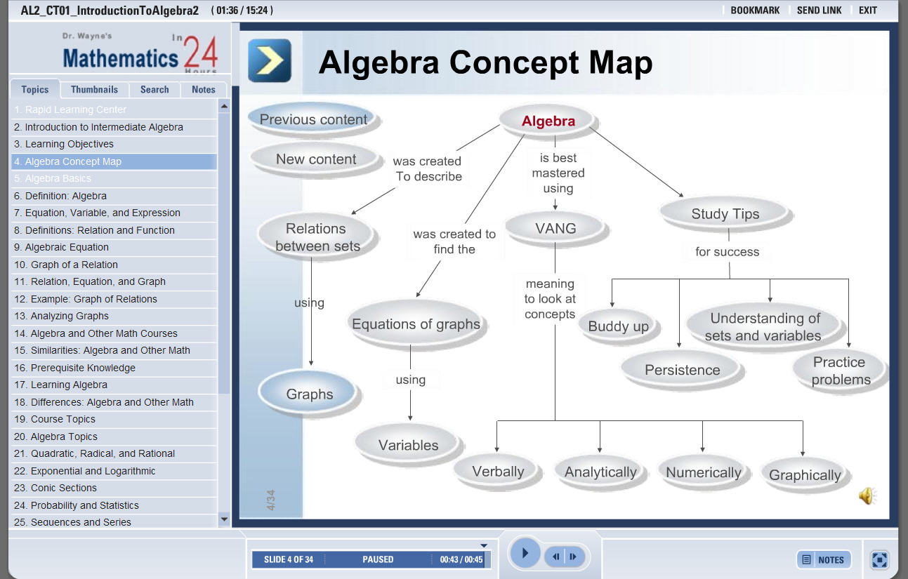 engineering mathematics through applications review