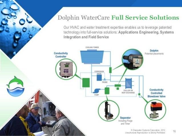 australia water monitoring footprint application