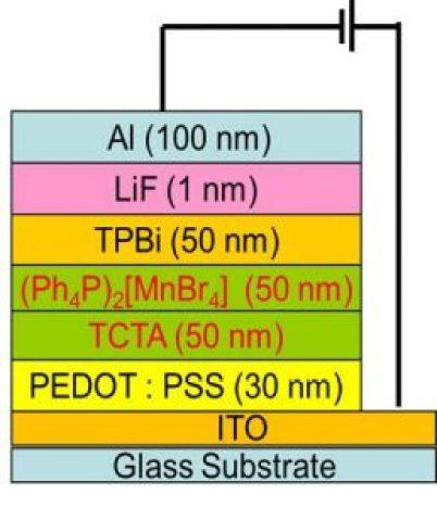 upconversion luminescent materials advances and application
