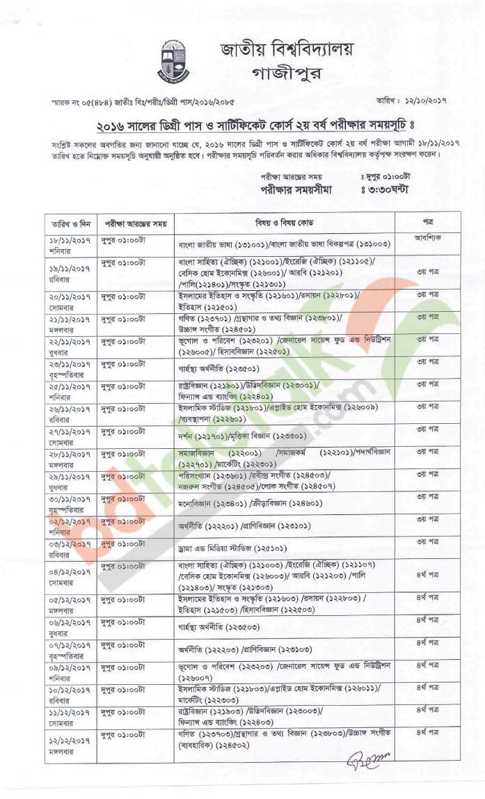 jaipur national university online application form 2018