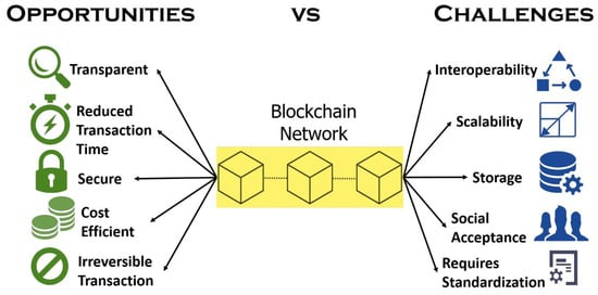 application of cryptography in real time