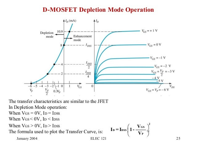 application of jfet and mosfet
