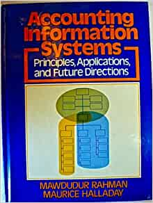 hris basics applications and future directions