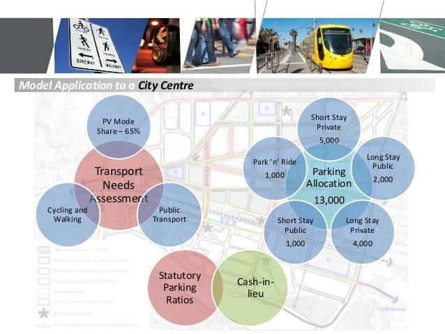 city of busselton development applications