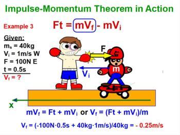 application of impulse momentum theorem