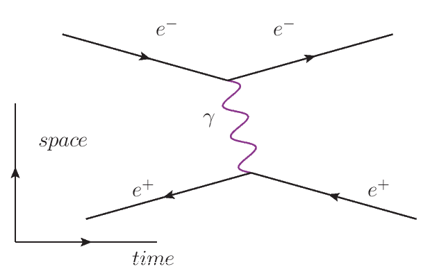 practical applications for higgs particle