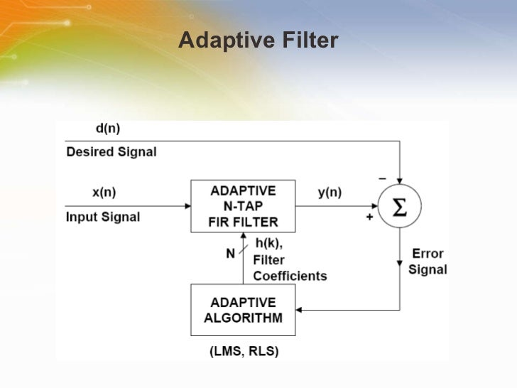 application of fir and iir filters in speech processing
