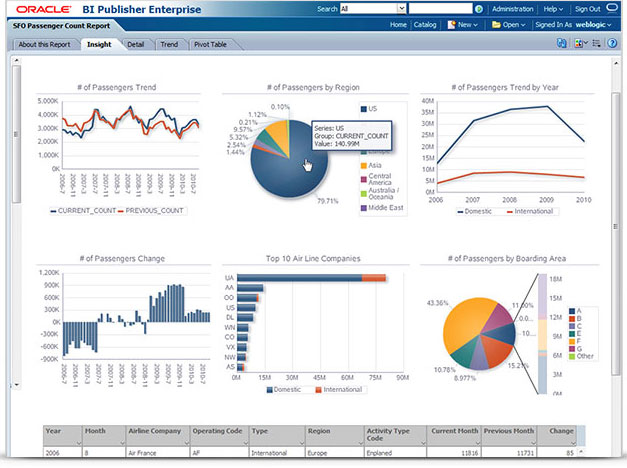 business intelligence applications include quizlet