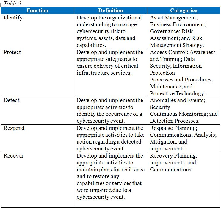 cvp is most applicable to which function of management