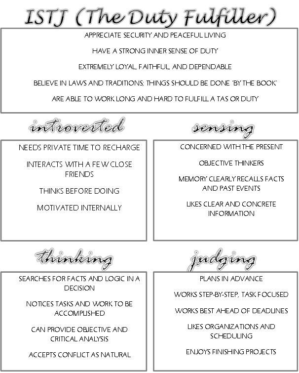 describe your personality job application