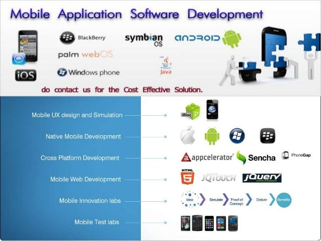 web and mobile application development certificate