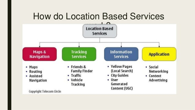 geographic information systems will increasingly find applications in