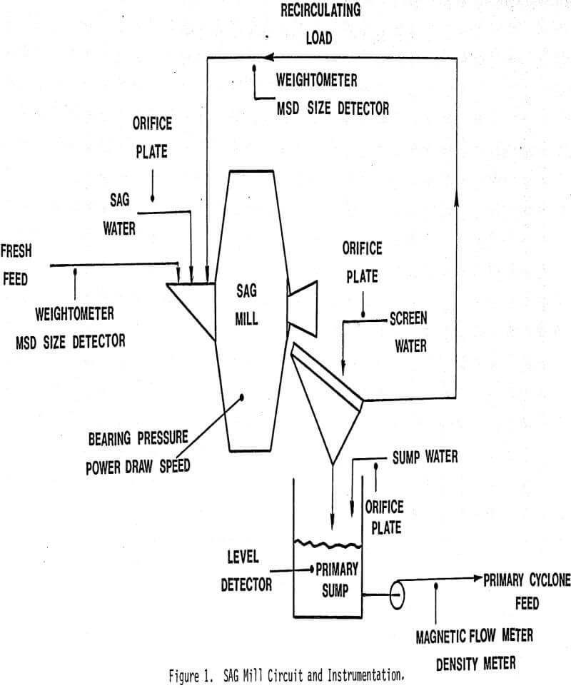milling operations applications and industrial effects