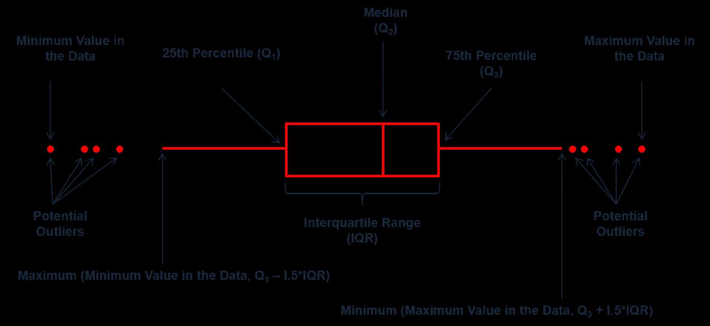minitab applications in six sigma