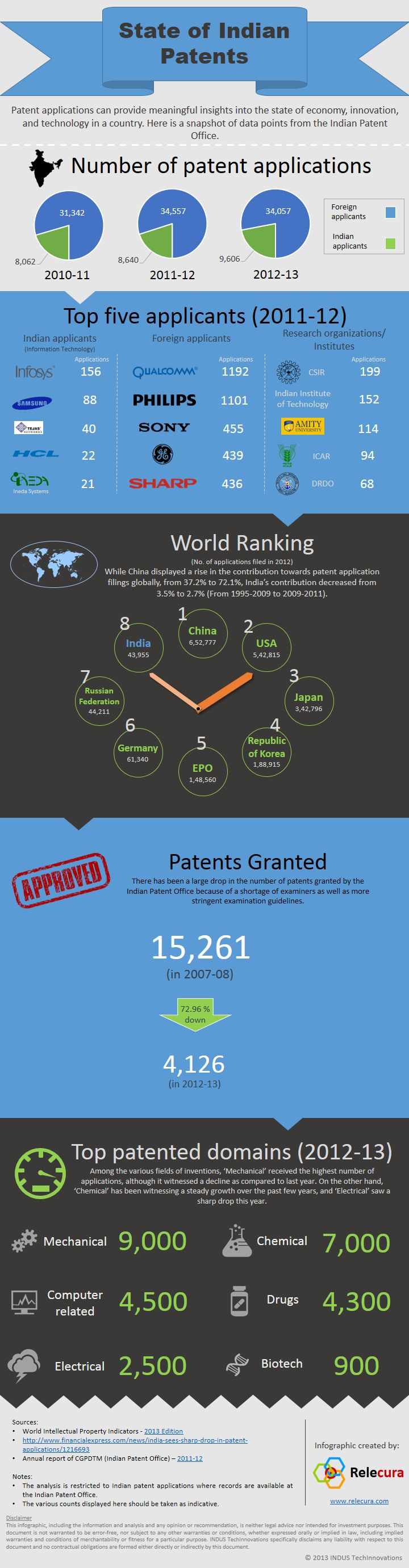 sample patent application south africa