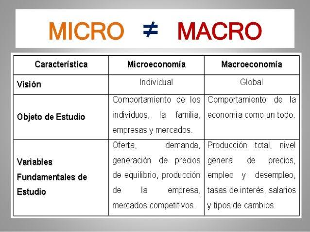 scimitar pro macro to specific application