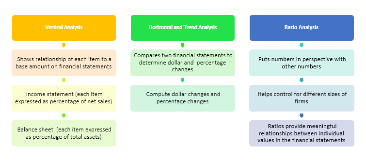 stochastic processes and their applications in finance